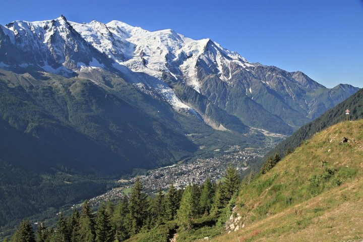 Chamonix-Mont-Blanc, Places to visit in France