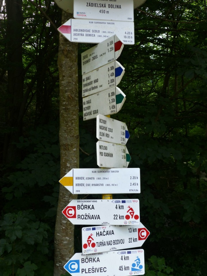 Trail Signs in Zadielska gorge, Slovak Karst National Park, Slovakia